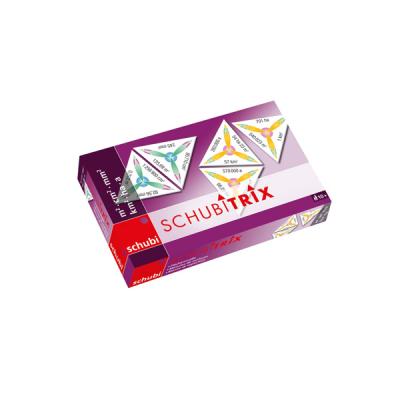 Schubitrix - Oppervlaktematen